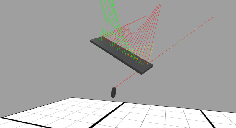Aerodynamic Canopy Simulation